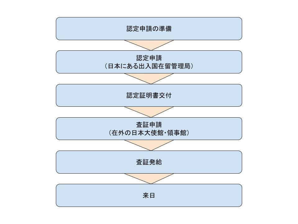 blog-japanese-spouse-coe